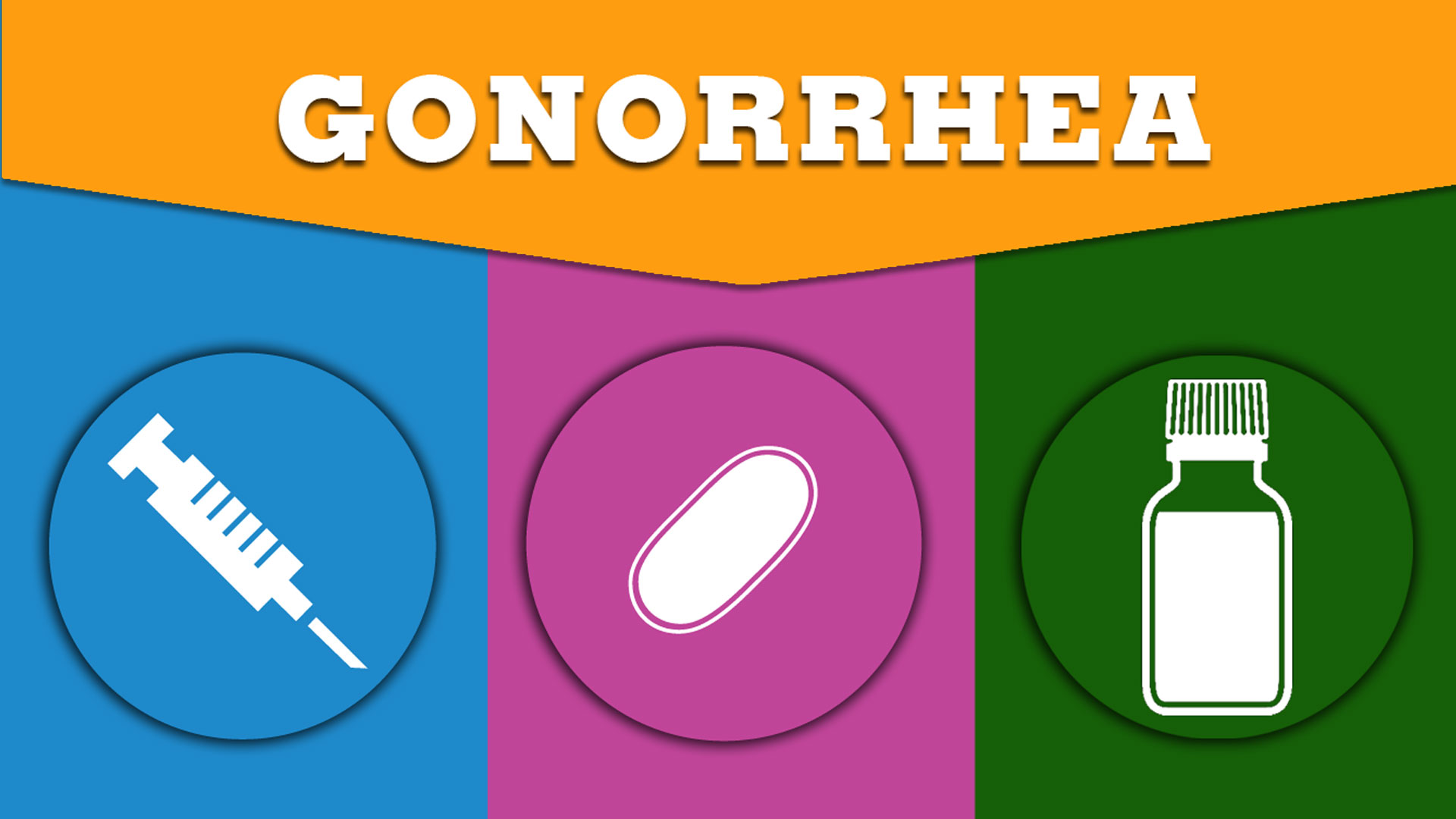 03.Gonorrhea