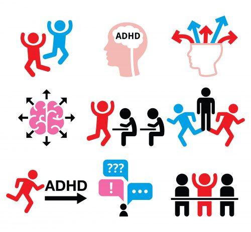 different images showing ADHD