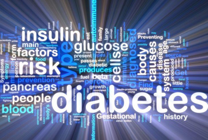 diabetes-word-cloud-glucose