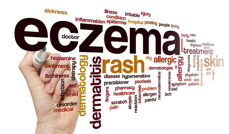 Eczema word cloud