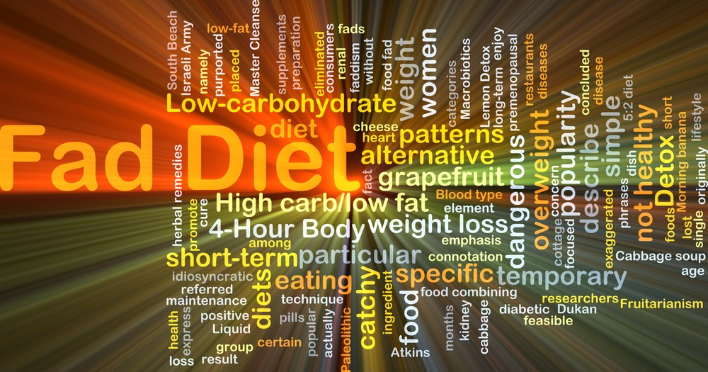 fad-diet-word-cloud