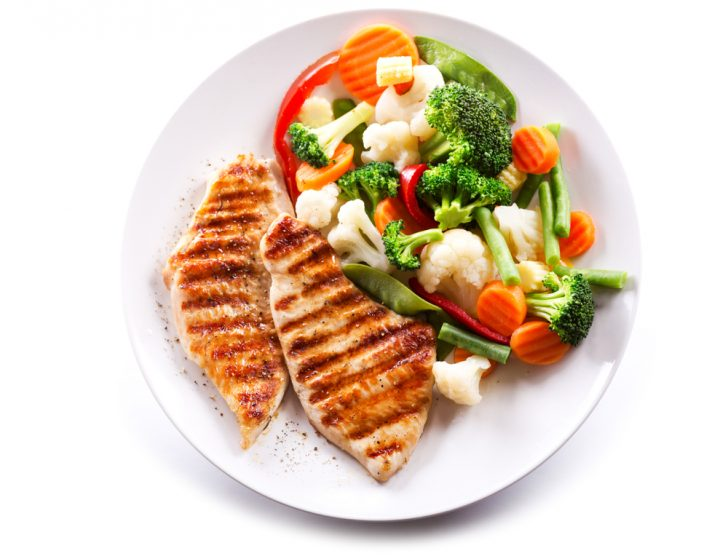 Plate,Of,Grilled,Chicken,With,Vegetables,Isolated,On,White,Background