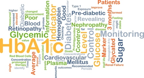 pre-diabetes word cloud