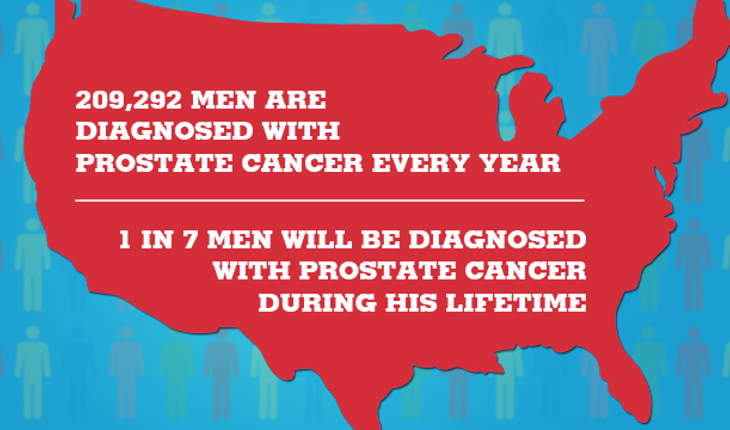 Pump Up Your Prostate Health Today!