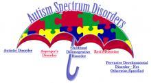autism-spectrum-disorder.jpg