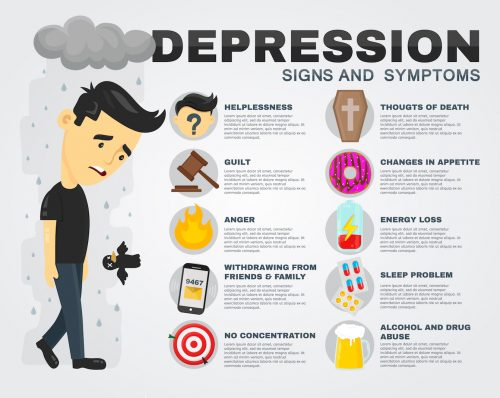 derpression infographic