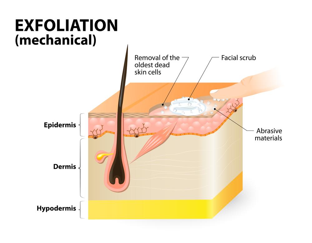 exfoliation.jpg