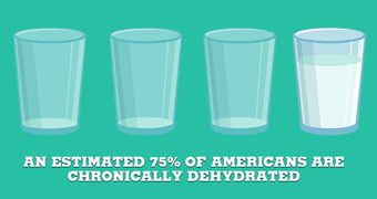 Does Staying Hydrated Prevent Kidney Cancer?