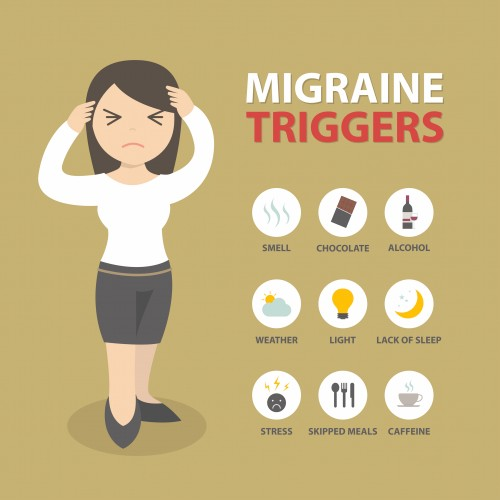 migraine triggers cartoon