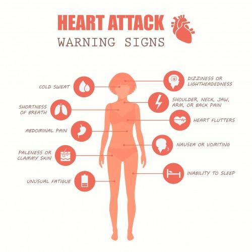 woman heart attack warning signs